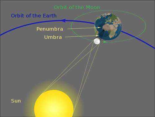 日食の原理2のコピー.jpg